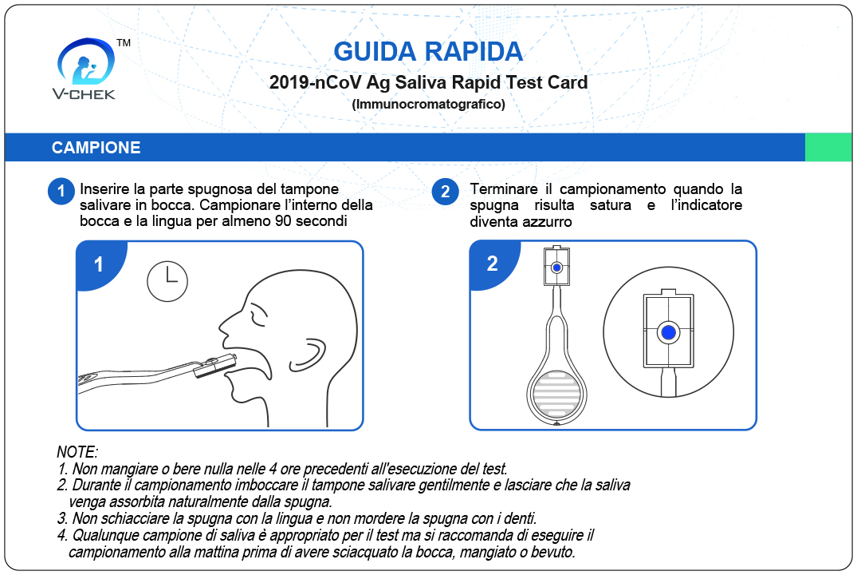 QRI saliva Card V1.1